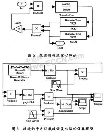电路能够准确地解调调制后的信号,延迟是由于解调模块中的低通滤波和