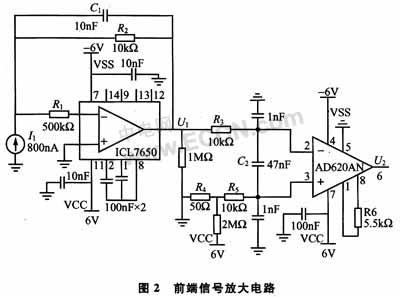 系统的前端信号放大电路如图2所示