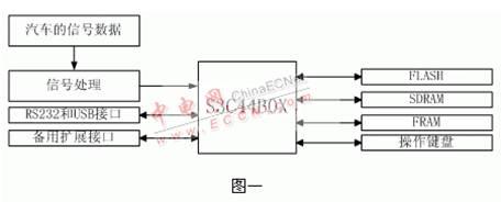 4k发动机电路图