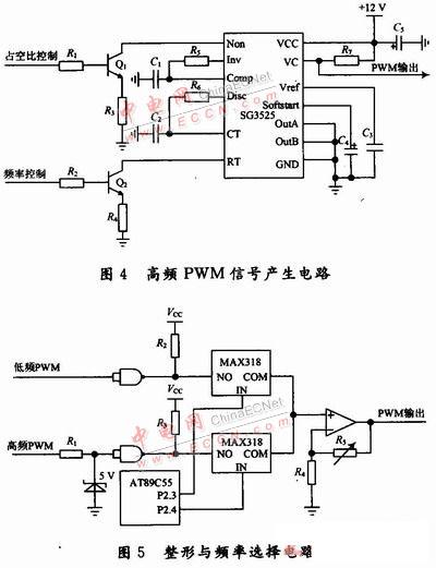 通过改变控制三级管q2的基极电压ub来调节sg3525的6脚rt上的电流大小