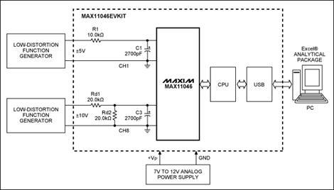 同时采样adc在das传感器信号调理中的应用