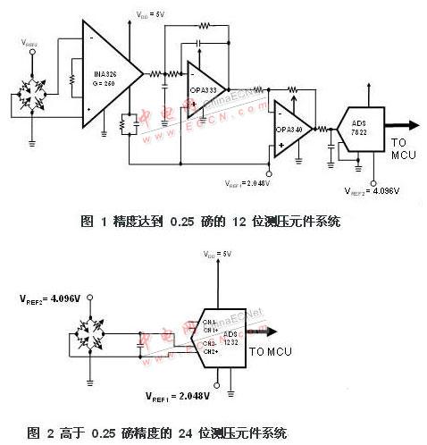 该电路中的一阶滤波器消除了转换器采样频率周围的
