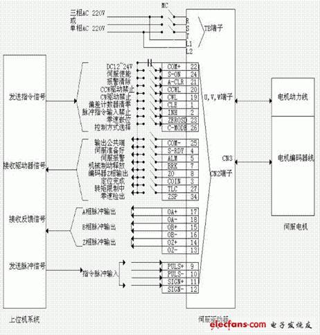 绕线电机启动电路图