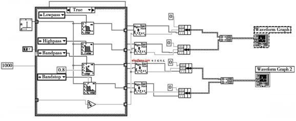 数字滤波器的软件设计流程
