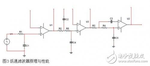 在实现电路中,普通的滤波器已经很难对这么低的信号