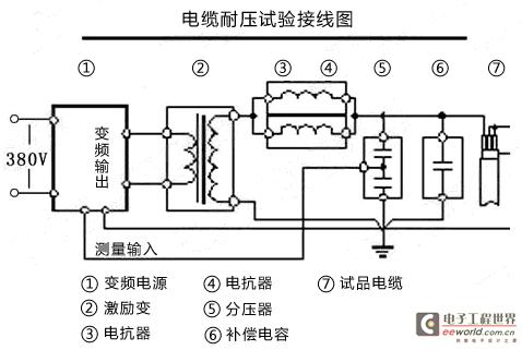 谐振的工作原理是利用励磁变压器激发串联谐振回路