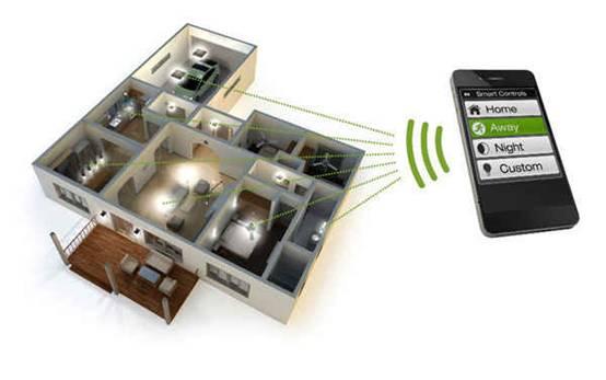 智能照明控制器和开发平台